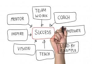 Enterprise Architecture Coaching
