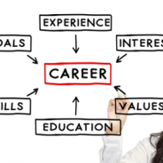 Should I Hire an IT Architect Career Coach?