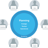 Simplify Your Enterprise Architecture Plan